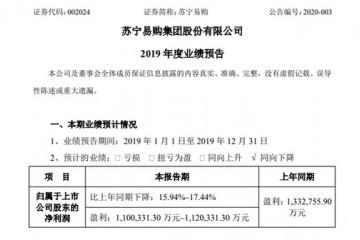 苏宁易购2019净利润估计同比下降15.94%至17.44%